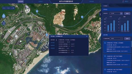 城市水务管理中心—城市水环境管理系统